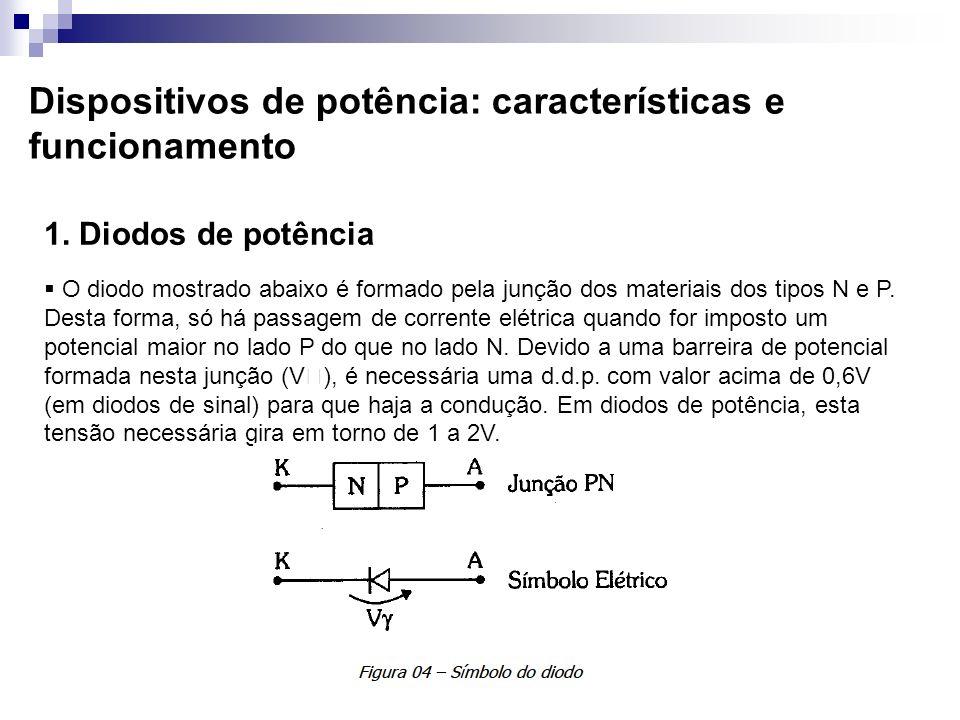 Dispositivos de potência: características e funcionamento