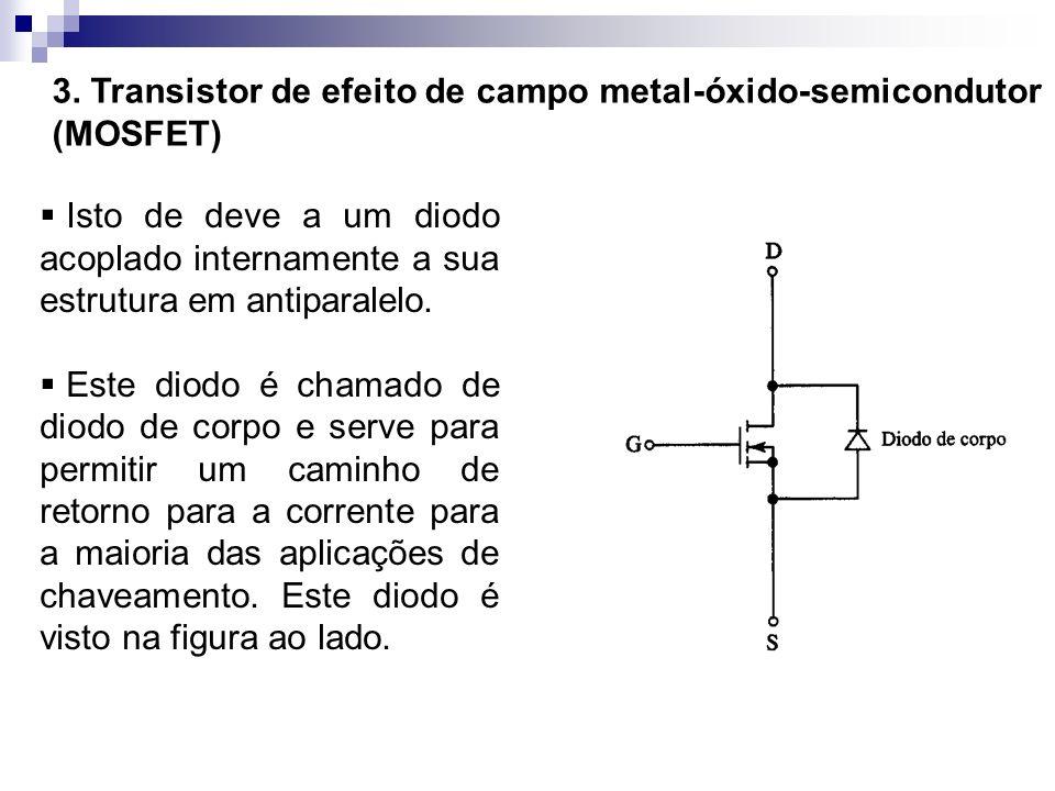 3. Transistor de efeito de campo metal-óxido-semicondutor (MOSFET)