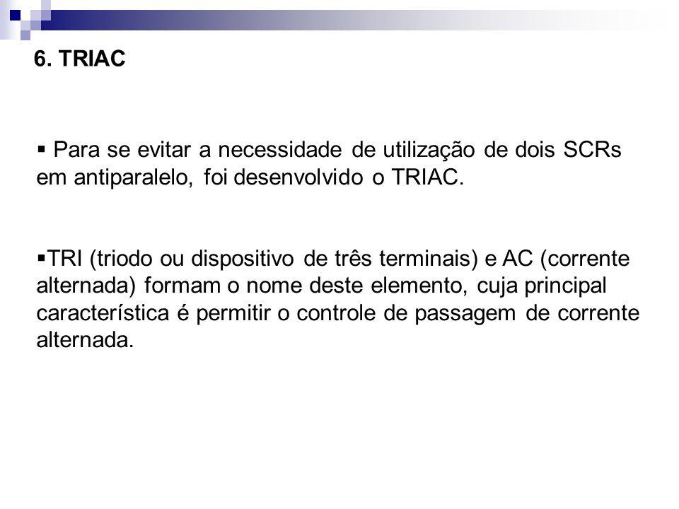 6. TRIAC Para se evitar a necessidade de utilização de dois SCRs em antiparalelo, foi desenvolvido o TRIAC.