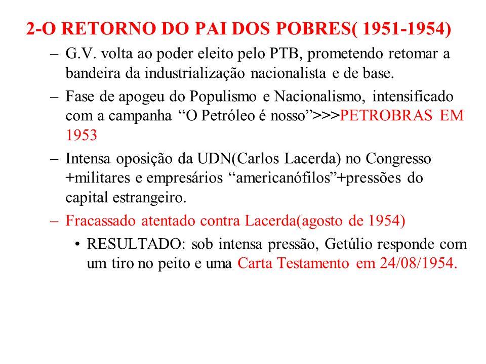 2-O RETORNO DO PAI DOS POBRES( 1951-1954)