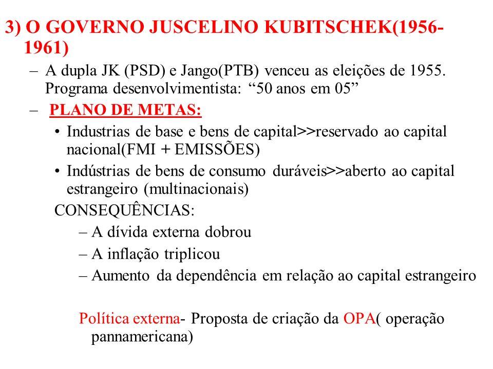 3) O GOVERNO JUSCELINO KUBITSCHEK(1956-1961)