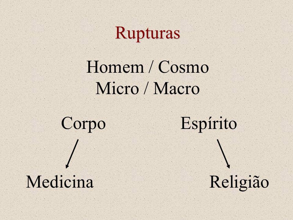 Rupturas Homem / Cosmo Micro / Macro Corpo Alma Espírito Medicina Religião