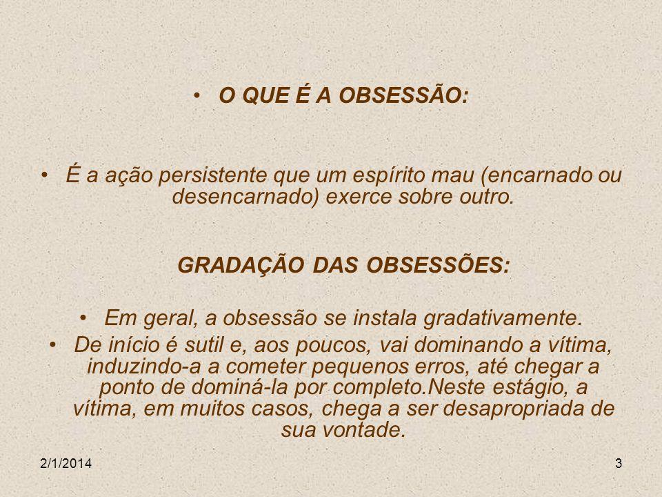 GRADAÇÃO DAS OBSESSÕES: