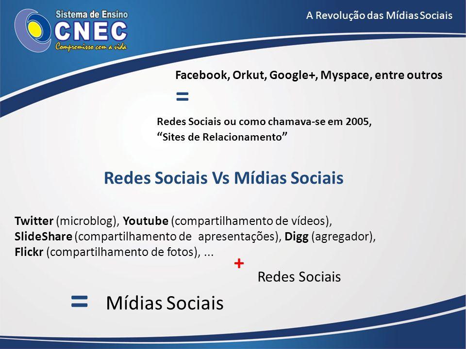Redes Sociais Vs Mídias Sociais