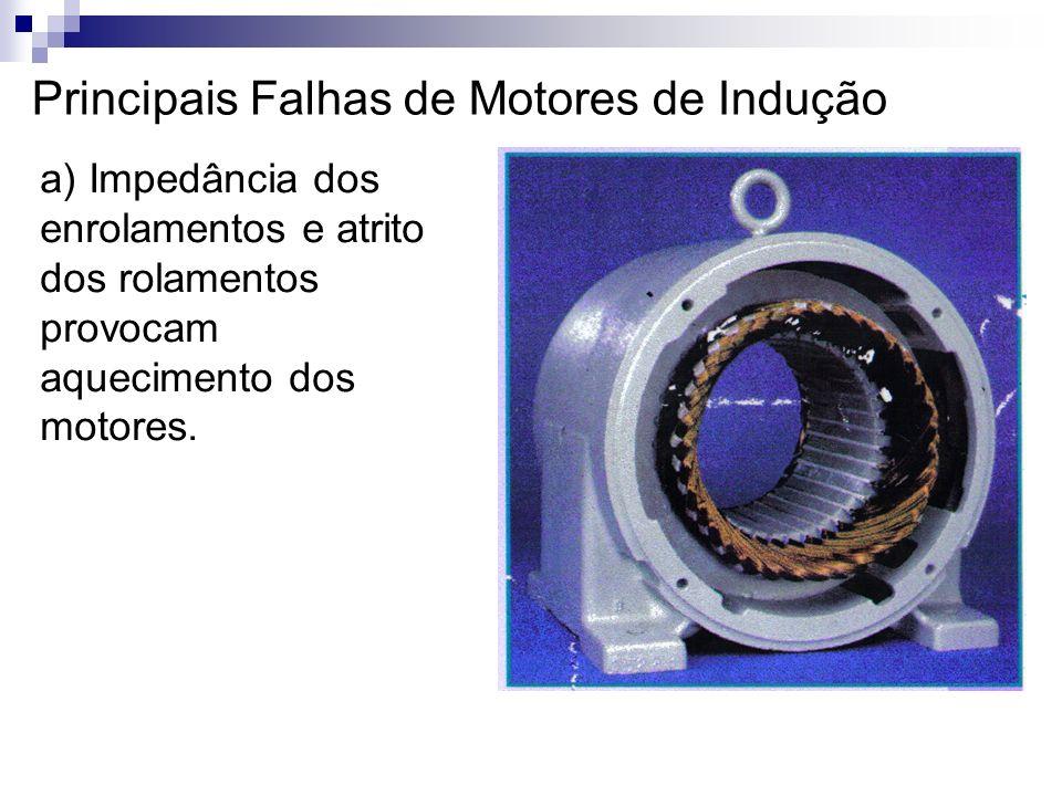 Principais Falhas de Motores de Indução