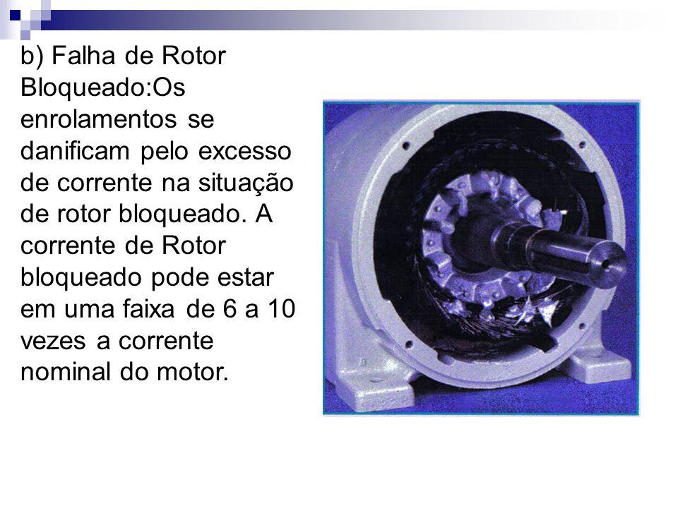 b) Falha de Rotor Bloqueado:Os enrolamentos se danificam pelo excesso de corrente na situação de rotor bloqueado.
