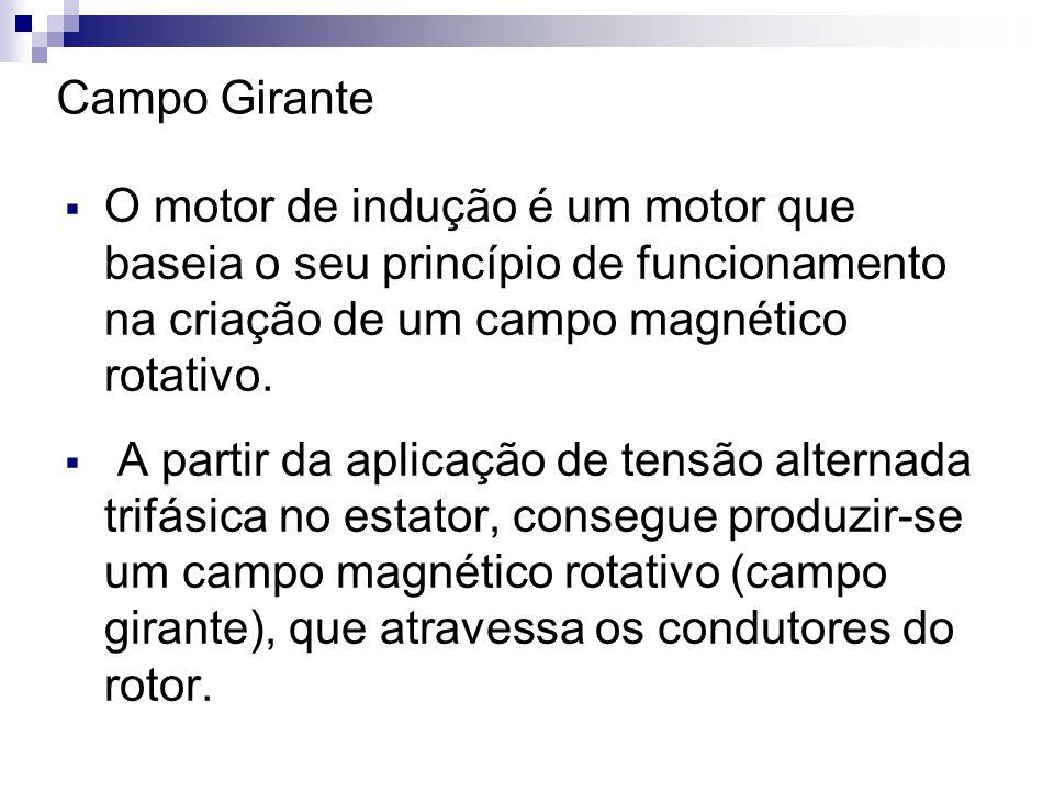 Campo GiranteO motor de indução é um motor que baseia o seu princípio de funcionamento na criação de um campo magnético rotativo.