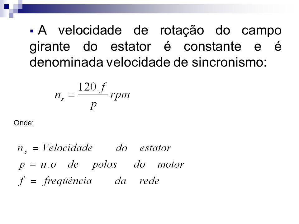 A velocidade de rotação do campo girante do estator é constante e é denominada velocidade de sincronismo:
