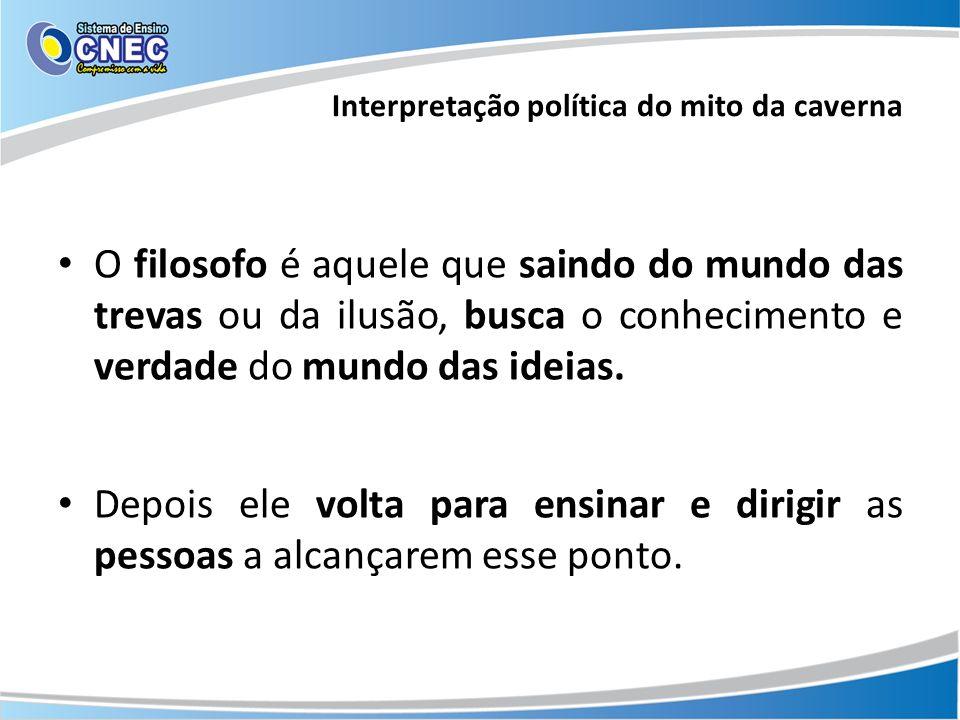 Interpretação política do mito da caverna