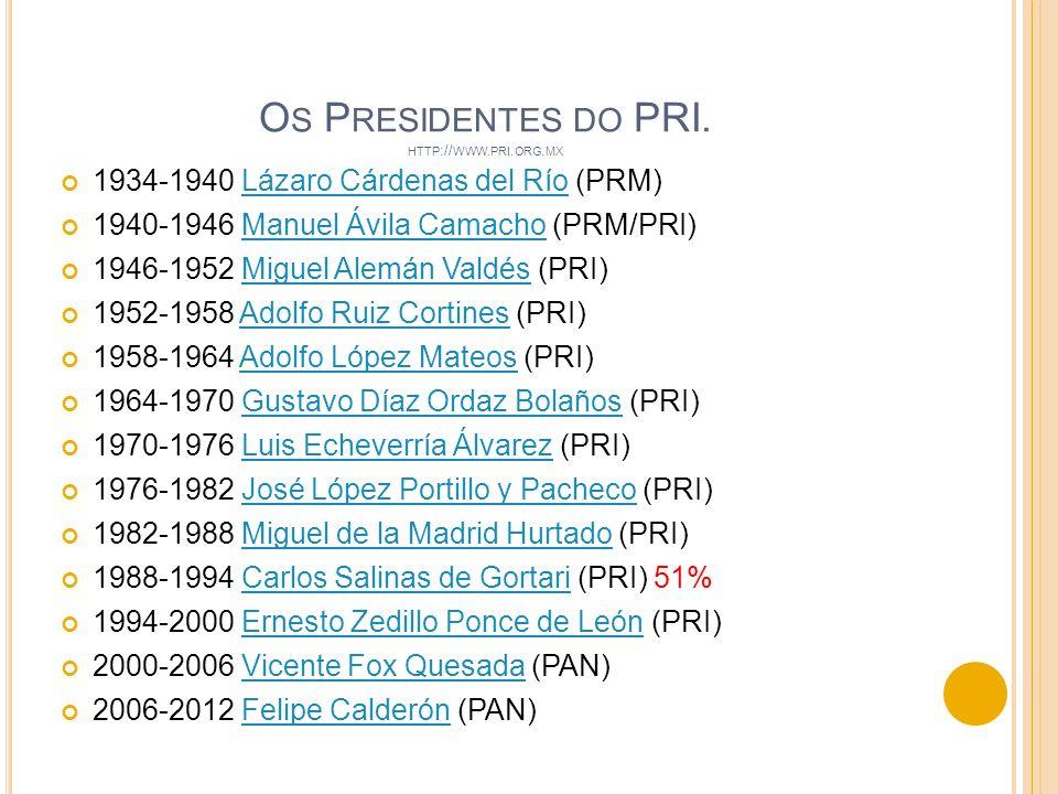 Os Presidentes do PRI. http://www.pri.org.mx