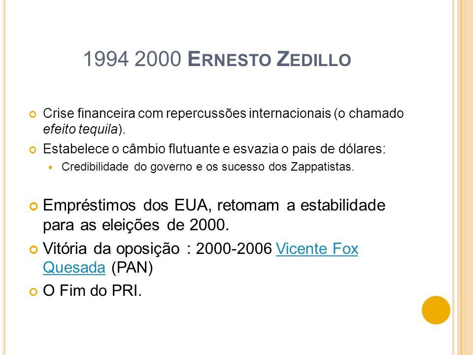 1994 2000 Ernesto Zedillo Crise financeira com repercussões internacionais (o chamado efeito tequila).
