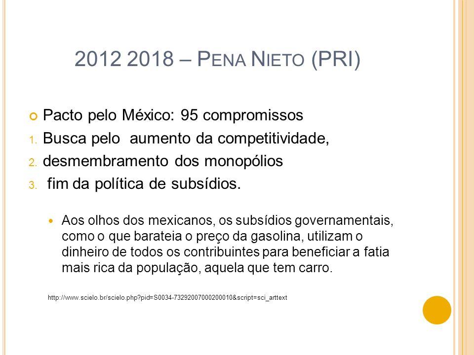 2012 2018 – Pena Nieto (PRI) Pacto pelo México: 95 compromissos