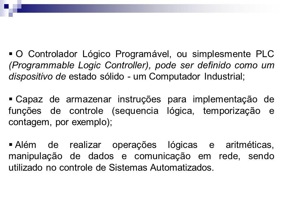 O Controlador Lógico Programável, ou simplesmente PLC (Programmable Logic Controller), pode ser definido como um dispositivo de estado sólido - um Computador Industrial;