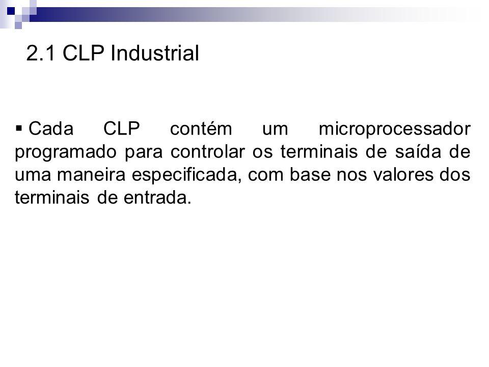 2.1 CLP Industrial