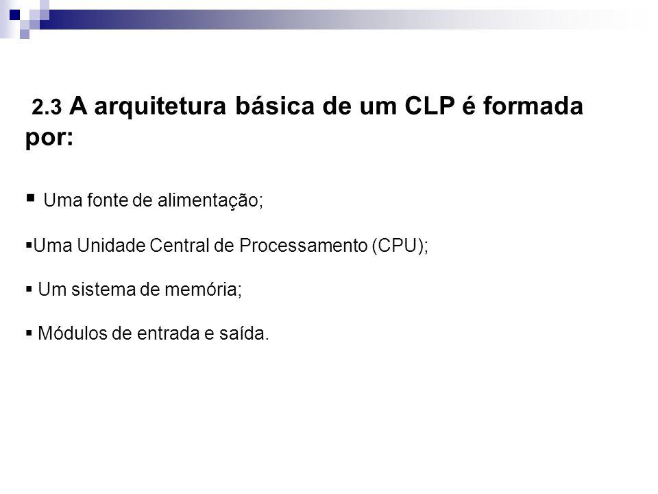 2.3 A arquitetura básica de um CLP é formada por: