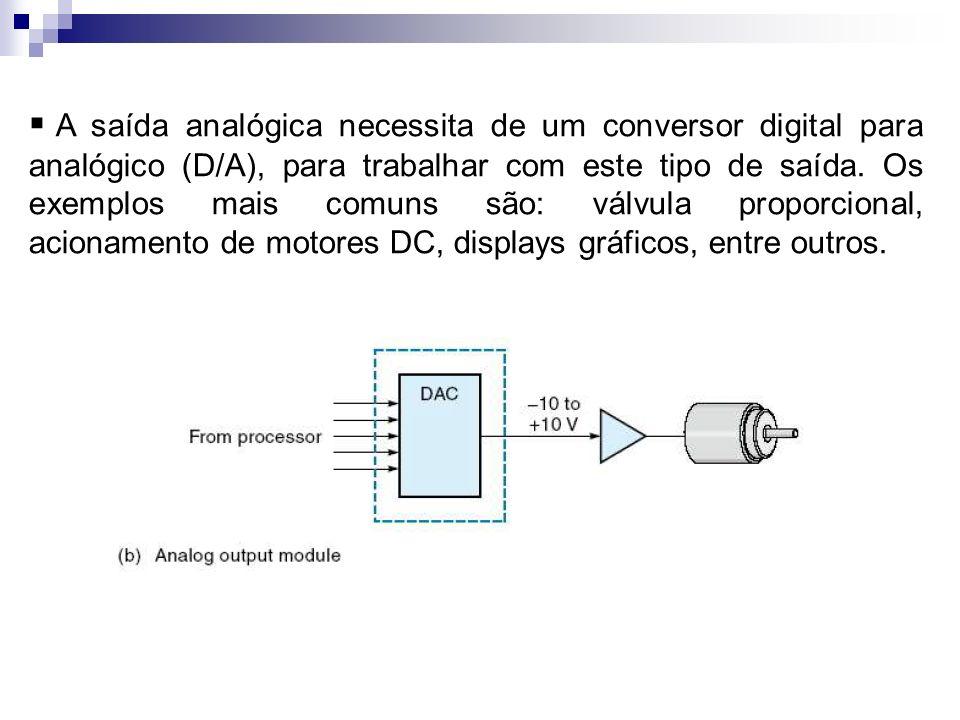 A saída analógica necessita de um conversor digital para analógico (D/A), para trabalhar com este tipo de saída.
