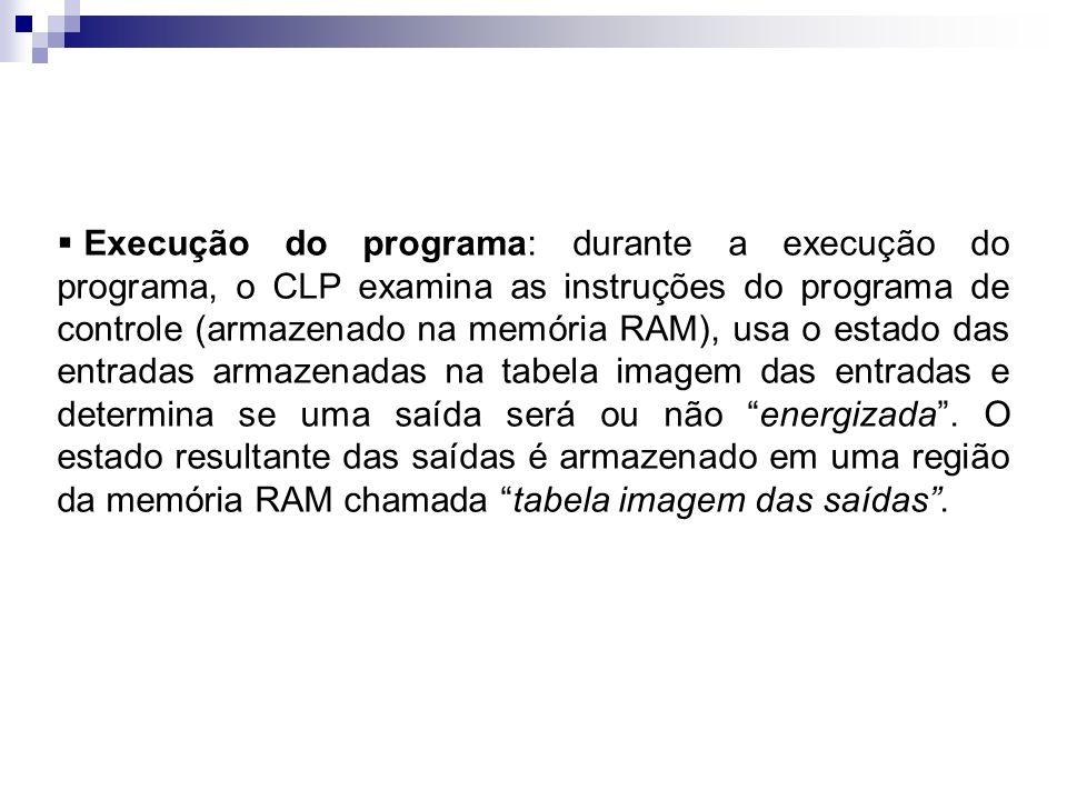 Execução do programa: durante a execução do programa, o CLP examina as instruções do programa de controle (armazenado na memória RAM), usa o estado das entradas armazenadas na tabela imagem das entradas e determina se uma saída será ou não energizada .