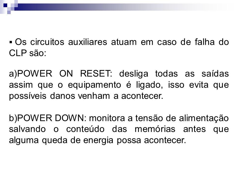 Os circuitos auxiliares atuam em caso de falha do CLP são: