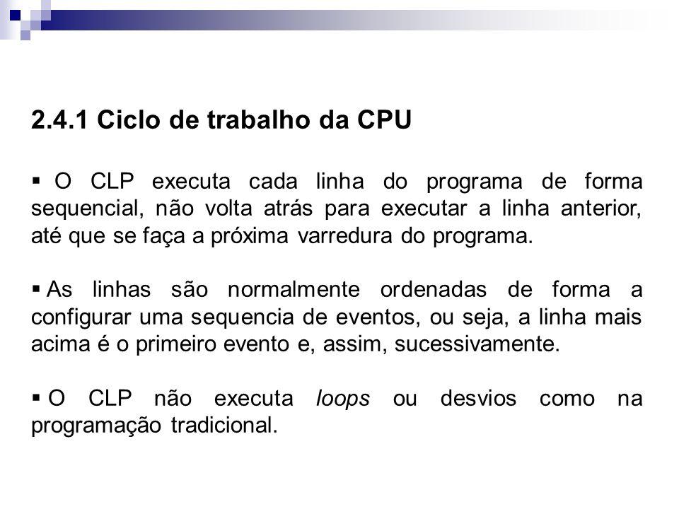 2.4.1 Ciclo de trabalho da CPU
