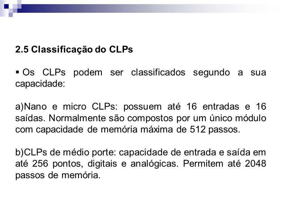 2.5 Classificação do CLPs Os CLPs podem ser classificados segundo a sua capacidade: