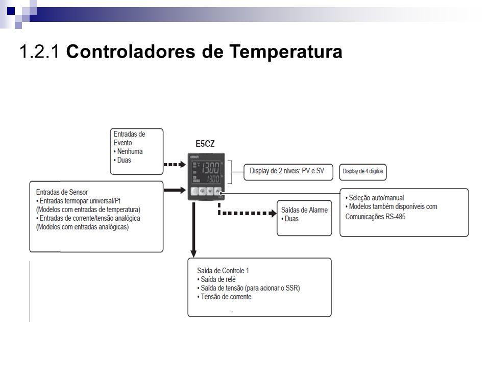 1.2.1 Controladores de Temperatura