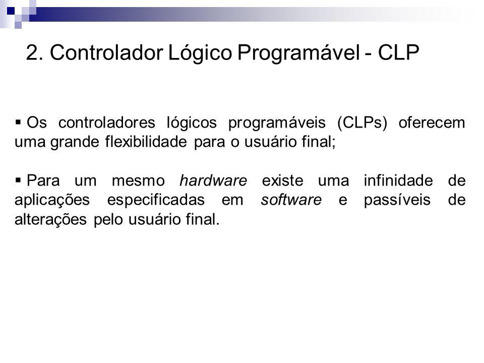 2. Controlador Lógico Programável - CLP
