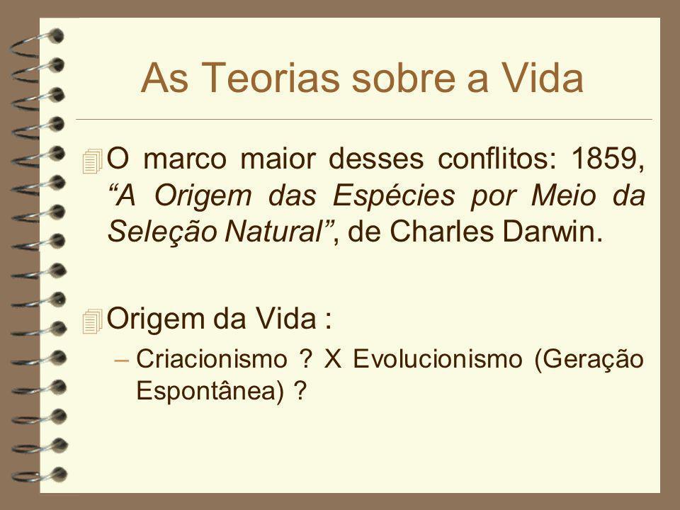 As Teorias sobre a Vida O marco maior desses conflitos: 1859, A Origem das Espécies por Meio da Seleção Natural , de Charles Darwin.