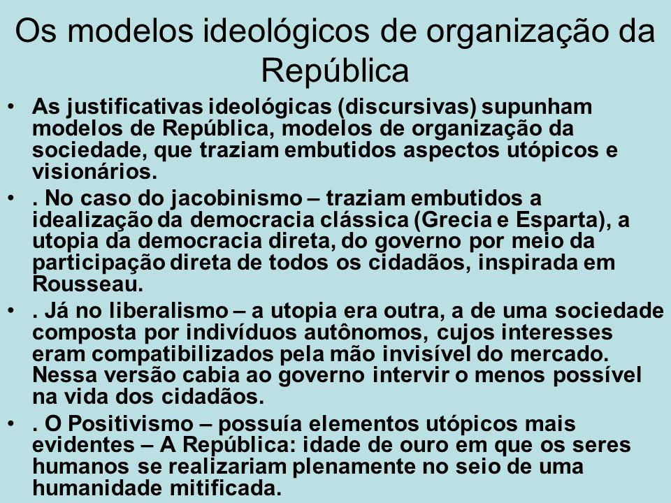 Os modelos ideológicos de organização da República