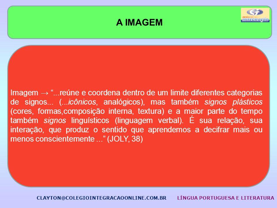 A IMAGEM