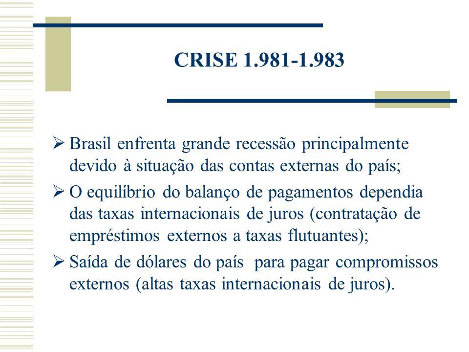 CRISE 1.981-1.983 Brasil enfrenta grande recessão principalmente devido à situação das contas externas do país;