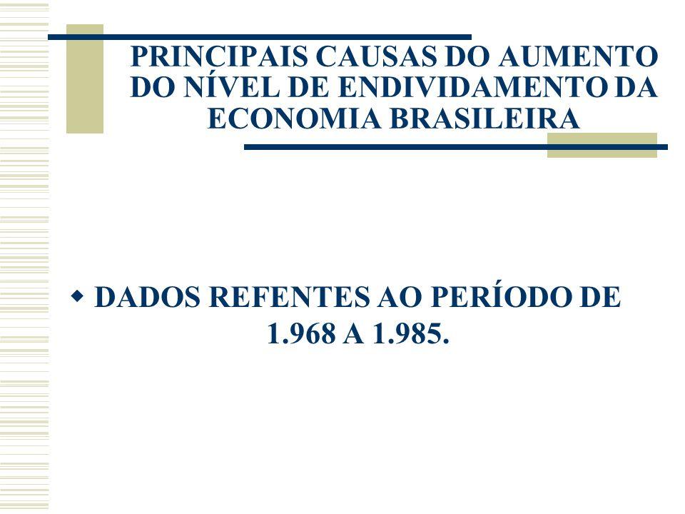 DADOS REFENTES AO PERÍODO DE 1.968 A 1.985.
