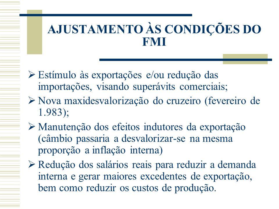 AJUSTAMENTO ÀS CONDIÇÕES DO FMI