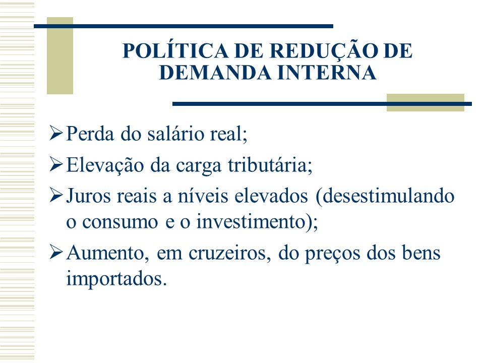 POLÍTICA DE REDUÇÃO DE DEMANDA INTERNA