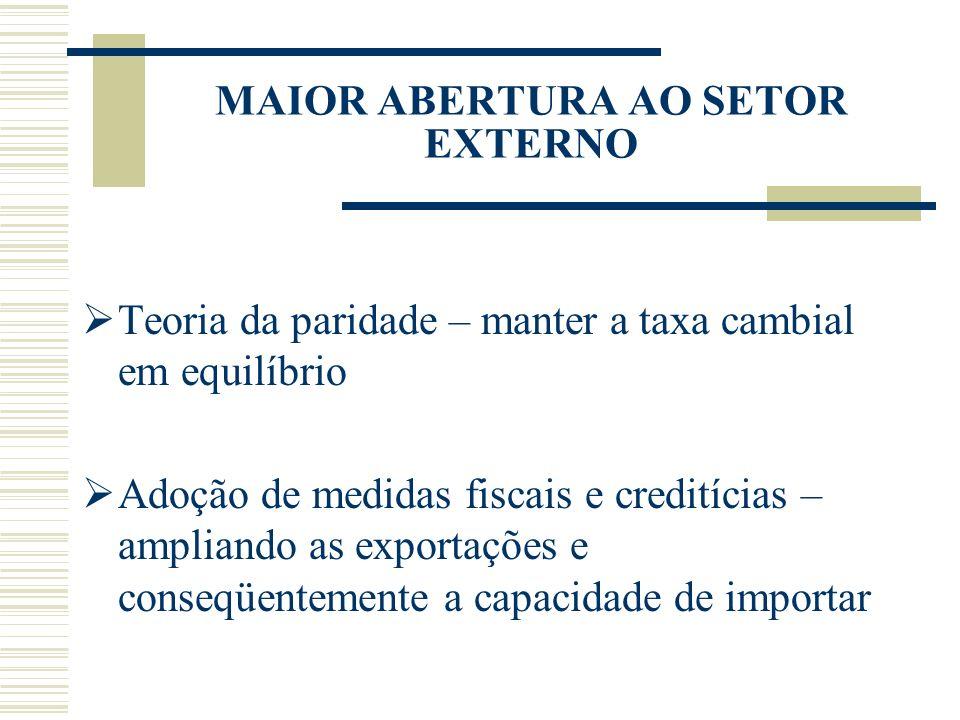 MAIOR ABERTURA AO SETOR EXTERNO