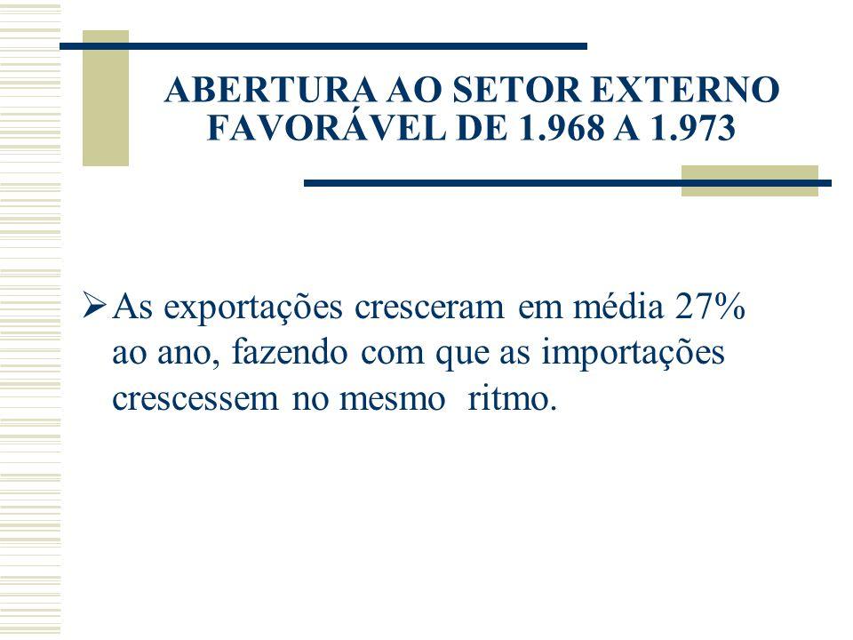 ABERTURA AO SETOR EXTERNO FAVORÁVEL DE 1.968 A 1.973