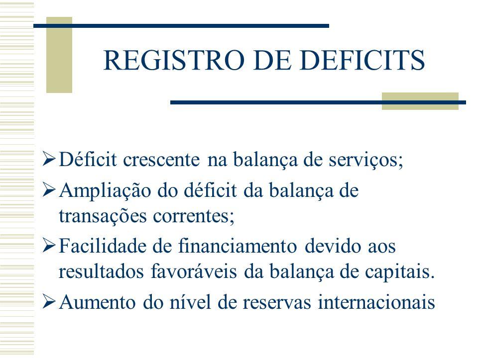 REGISTRO DE DEFICITS Déficit crescente na balança de serviços;
