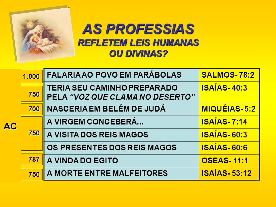 AS PROFESSIAS REFLETEM LEIS HUMANAS OU DIVINAS
