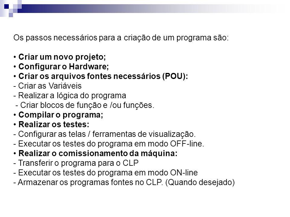 Os passos necessários para a criação de um programa são: