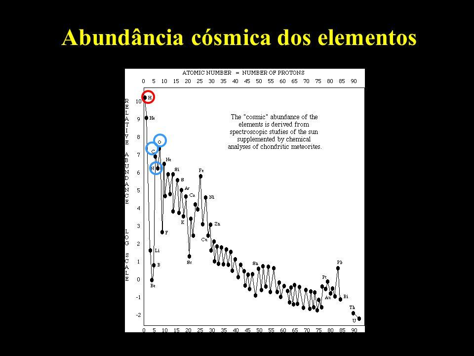 Abundância cósmica dos elementos