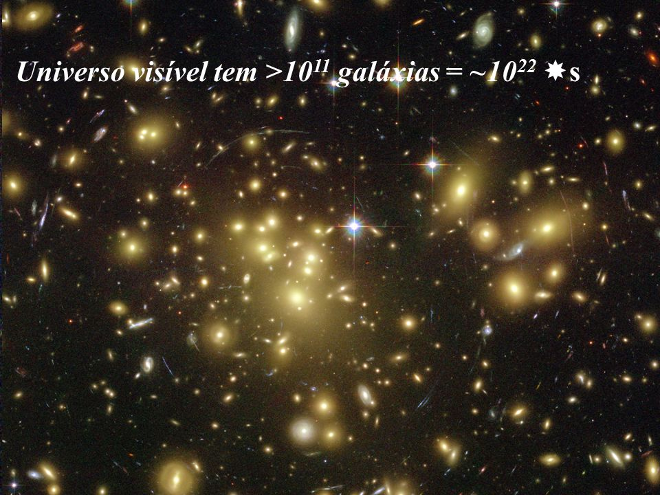 Universo visível tem >1011 galáxias = ~1022 s