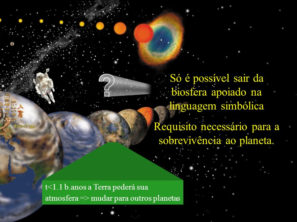 Só é possível sair da biosfera apoiado na linguagem simbólica