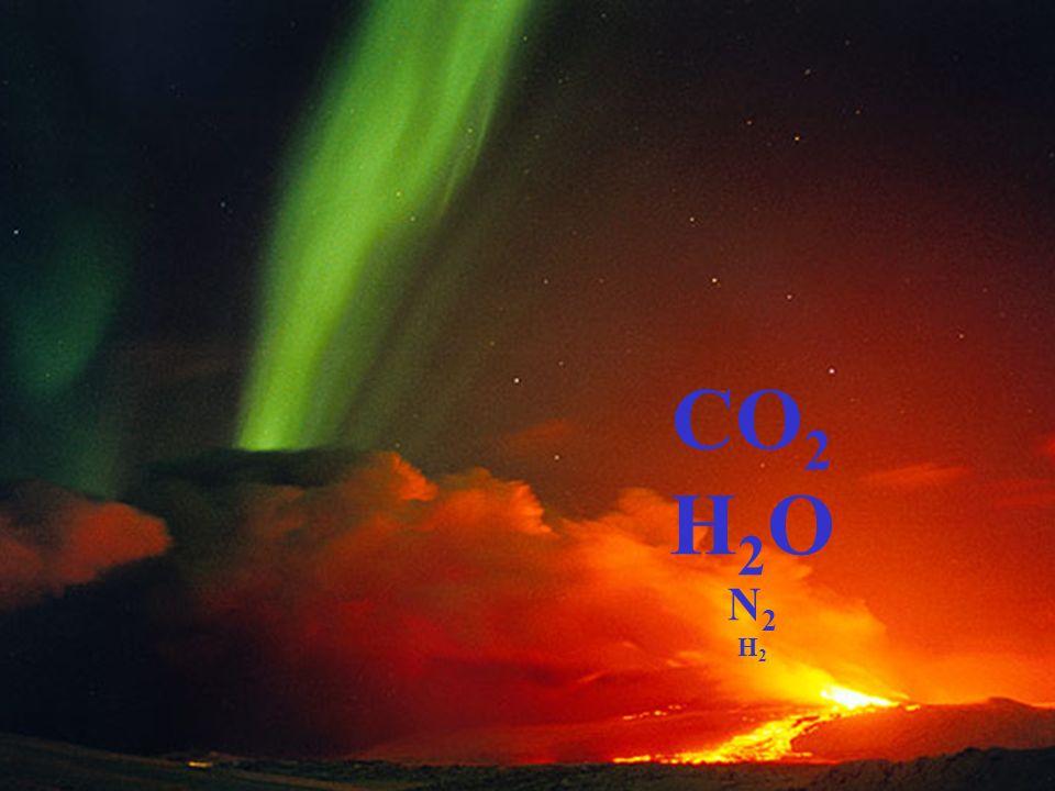 CO2 H2O N2 H2