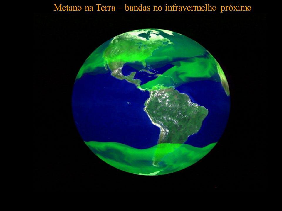 Metano na Terra – bandas no infravermelho próximo