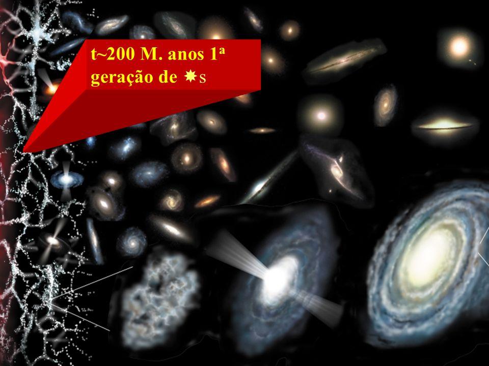 t~200 M. anos 1a geração de s