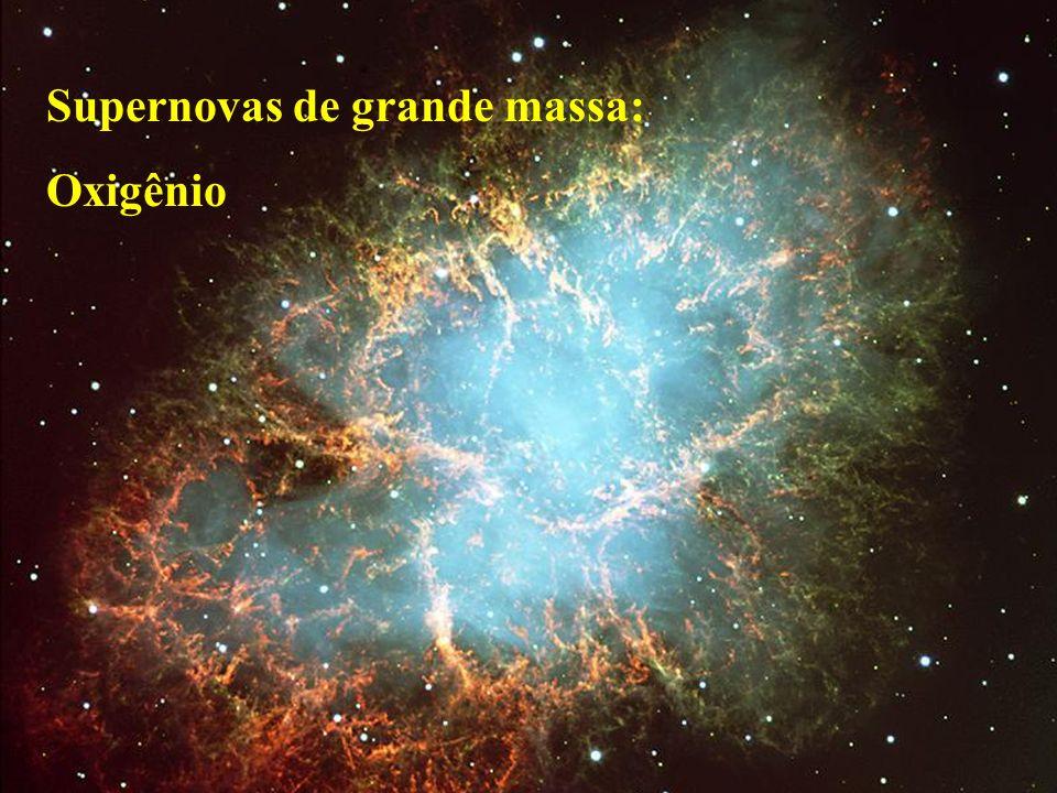 Supernovas de grande massa:
