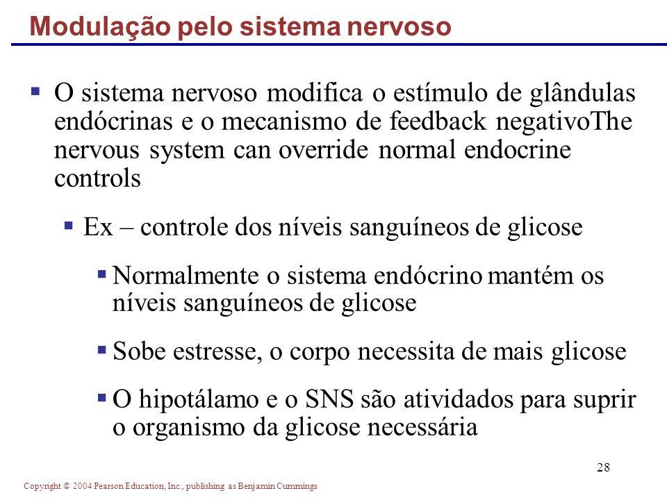 Modulação pelo sistema nervoso