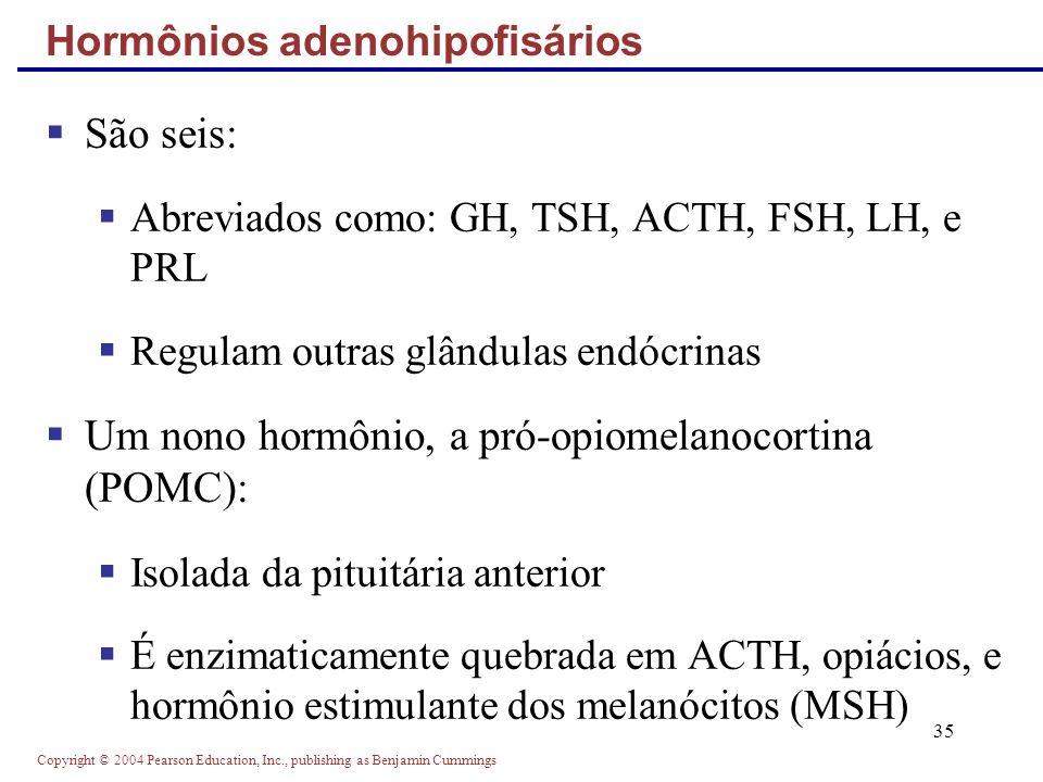 Hormônios adenohipofisários