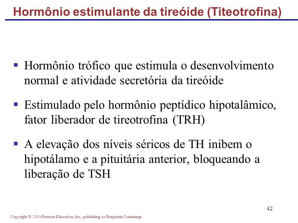Hormônio estimulante da tireóide (Titeotrofina)