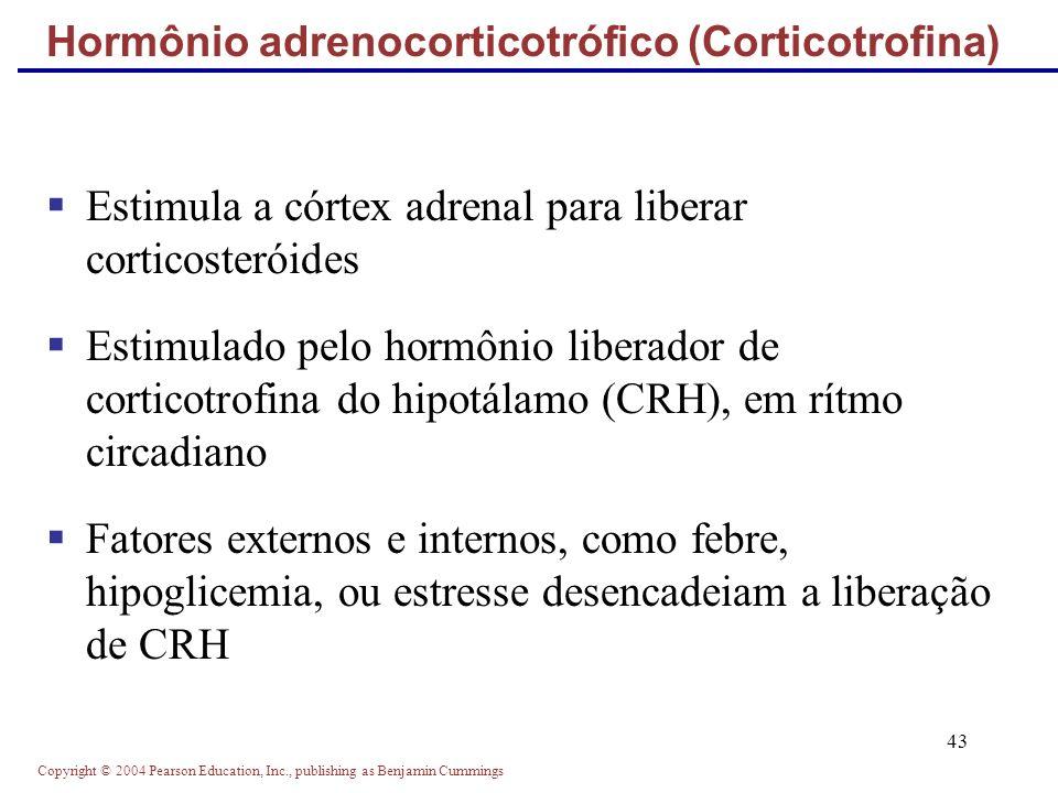 Hormônio adrenocorticotrófico (Corticotrofina)