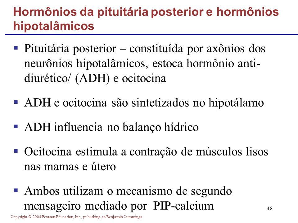 Hormônios da pituitária posterior e hormônios hipotalâmicos